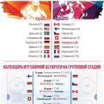 ЧМ-2017 по хоккею