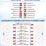 ЧМ-2016 по хоккею